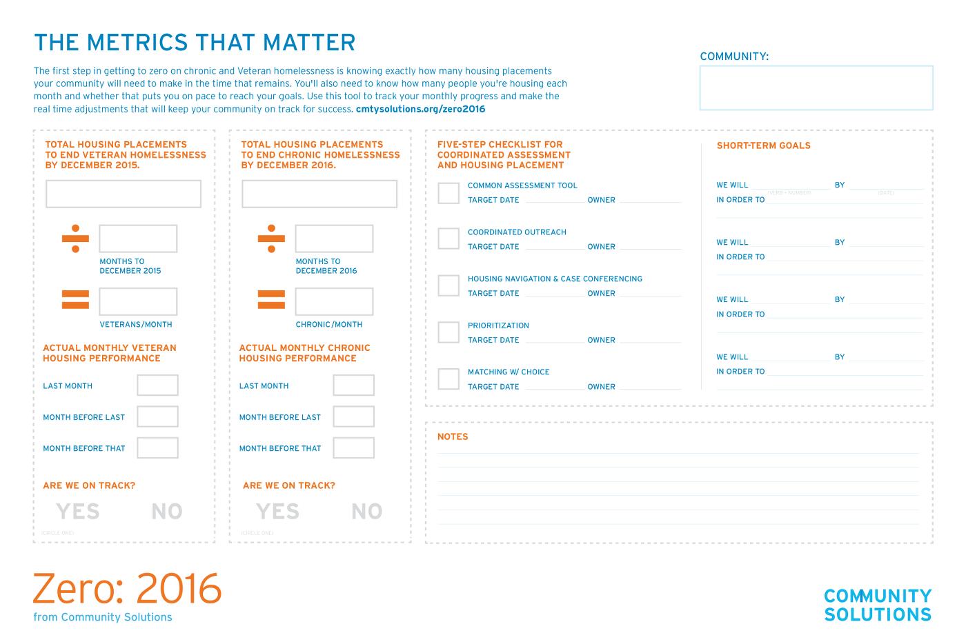 Zero 2016 Metrics Chart